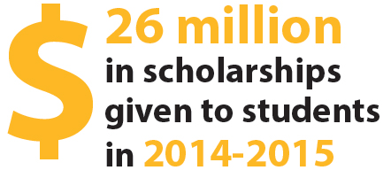$26 million in scholarships given to students in 2014-2015.