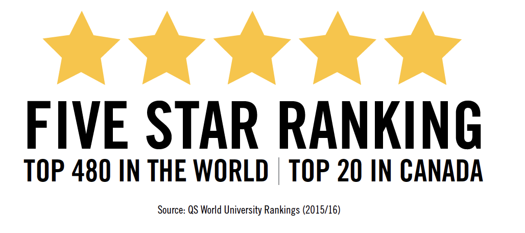 Five star ranking, top 480 in the world and top 20 in Canada.